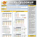Excel Vlookup Examples and Function Reference