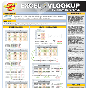 cheat sheet template excel - 1000 images about excel sheet on pinterest