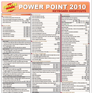 Power Point 2010 Keyboard Shortcuts Featured