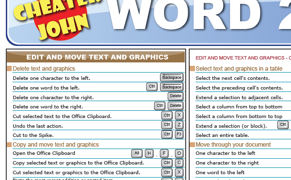 Word 2010 Keyboard Shortcuts Detail