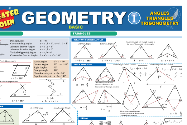 Geometry Cheat Sheet on electrical tele symbols