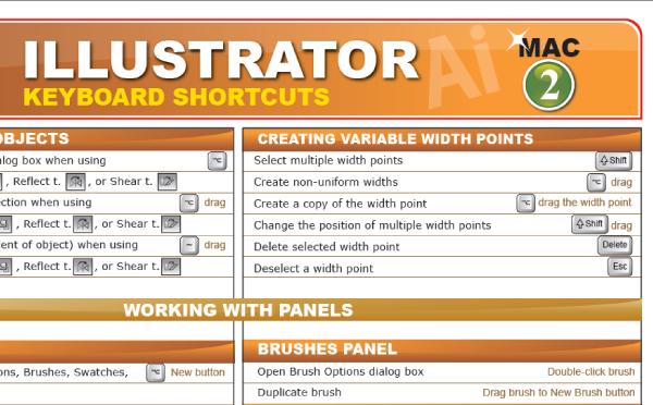 Adobe Illustrator Keyboard Shortcuts Mac Detail