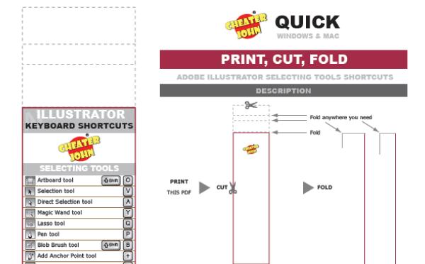 Adobe Illustrator Keyboard Shortcuts Quick Detail
