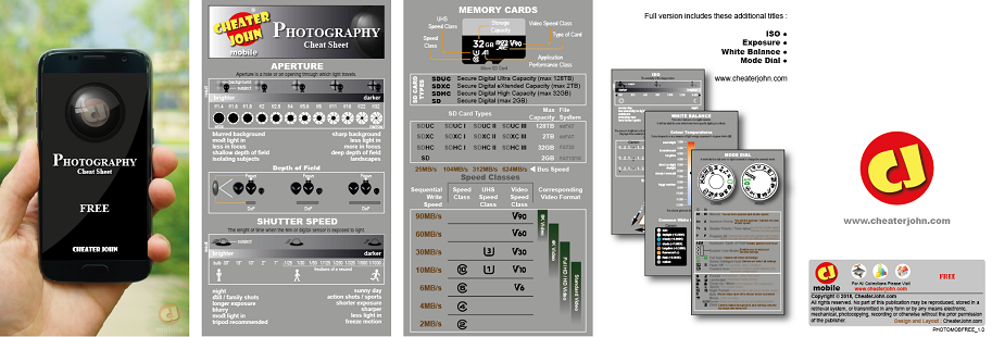 Photography Cheat Sheet Free