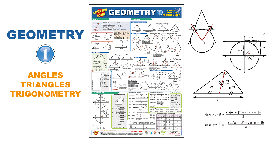 Geometry Formulas and Equations 1 FREE